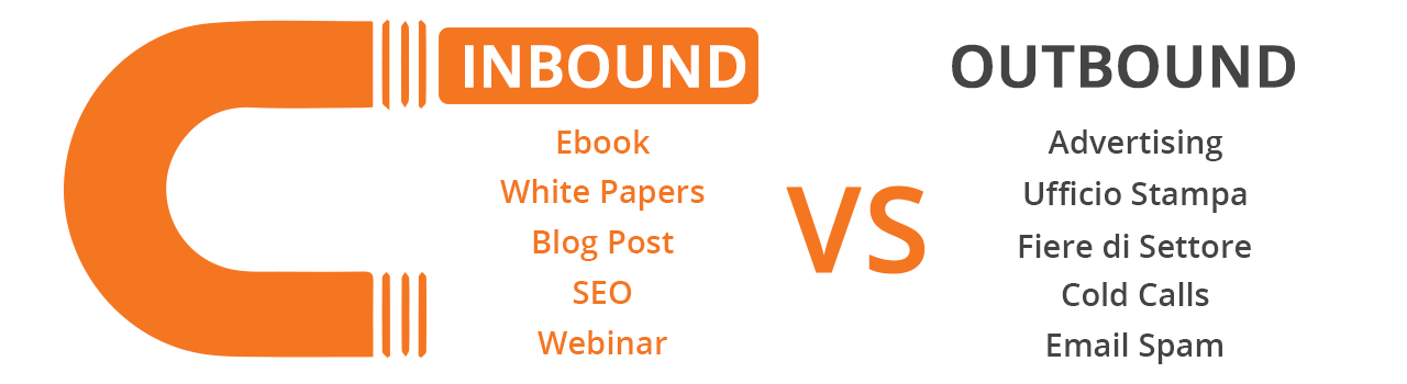 inbound_marketing_vs_outbound