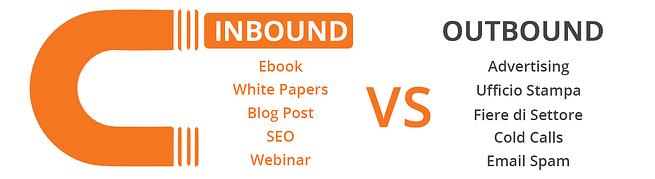 inbound_marketing_vs_outbound