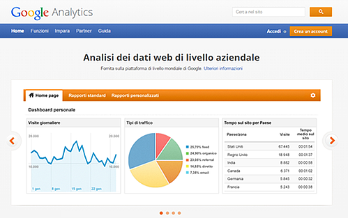 analytics_seo_tools