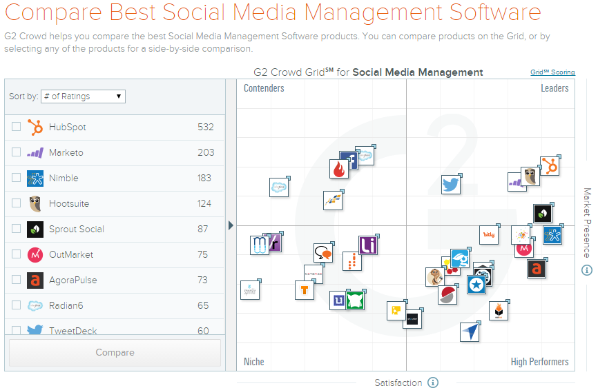 Migliore_nei_social_media