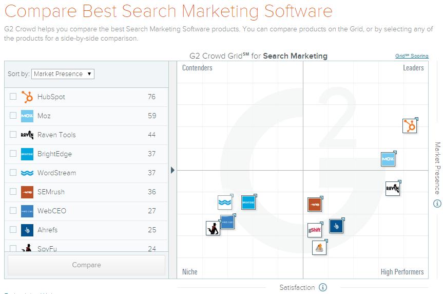 Migliore_Search_Marketing_Software