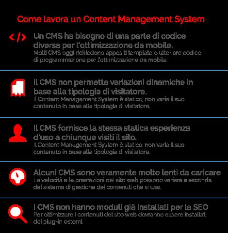 cms_caratteristiche