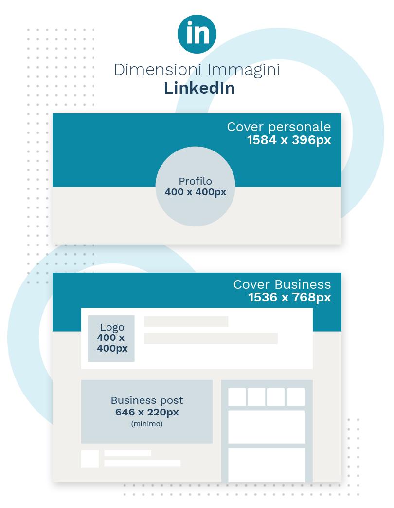 dimensioni-img-social_in