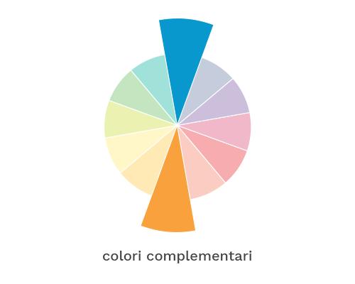 complementari_ruota-colori_archimedia