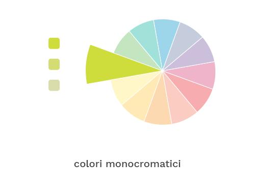 monocromatici_ruota-colori_archimedia