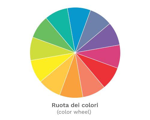 ruota-colori_archimedia