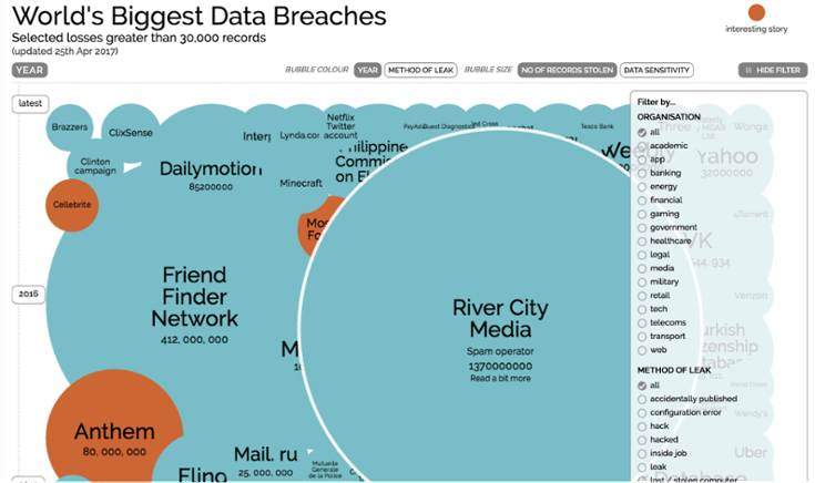 data visualization.png