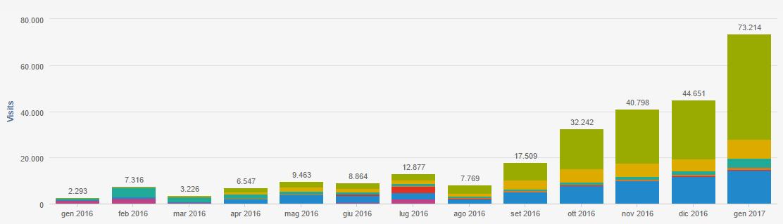 dati viessmann 2016.png
