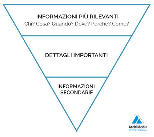 piramide_struttura_testo_ddd.png