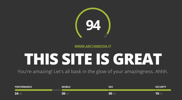 Archimedia Inbound Marketing migliore agenzia