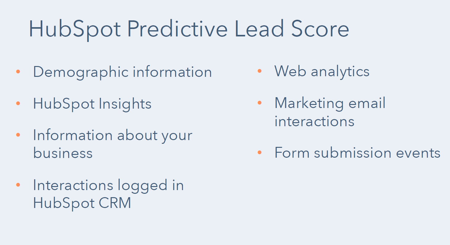 lead scoring predittivo intelligenza artificiale software hubspot