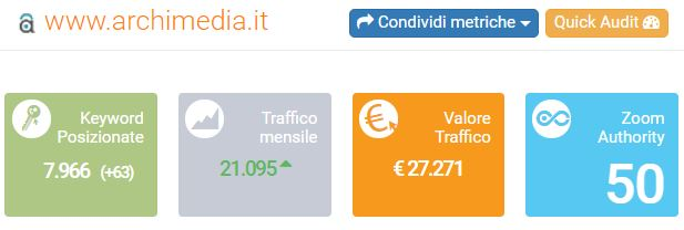partner hubspot italia come valutarli