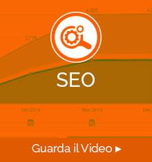video_seo_hubspot