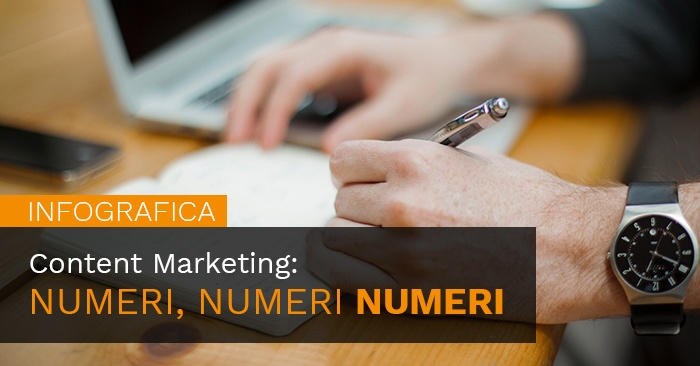 Content Marketing: 11 statistiche da restare a bocca aperta