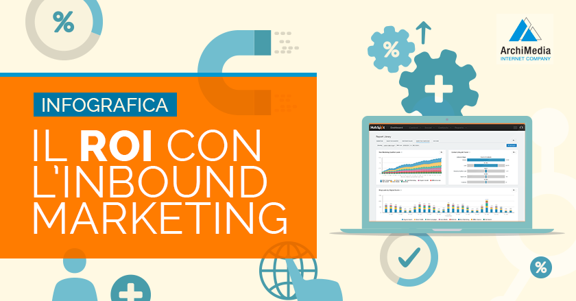 Il ROI con l'Inbound Marketing - Infografica