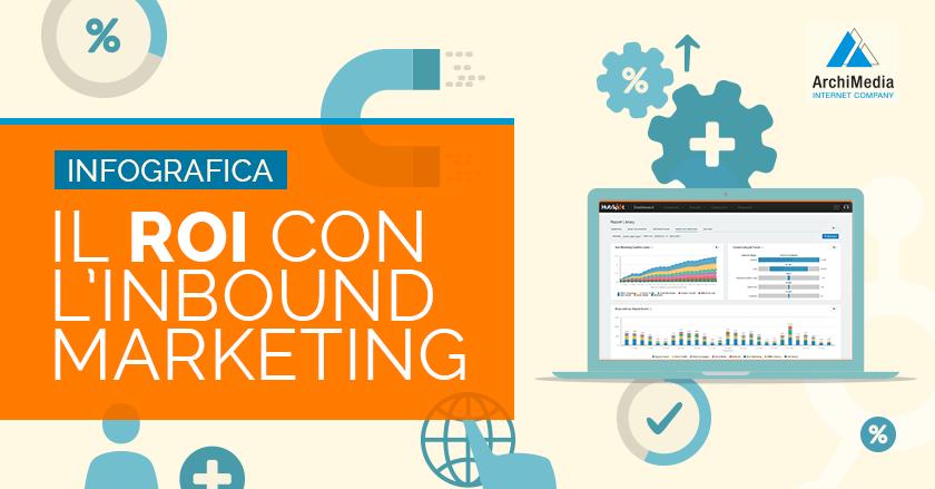 Il ROI con l'Inbound Marketing - Infografica